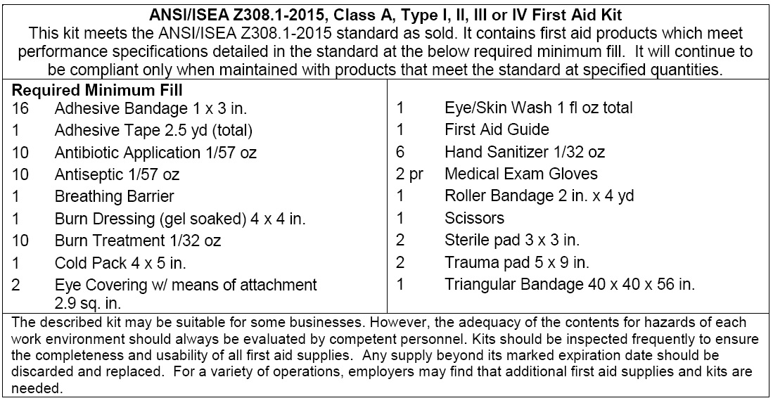 ANSI ISEA Z308 1-2015 Class A First Aid Kit Label