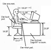 Ergonomics and Office Safety Training